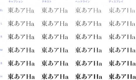 濱明朝フォントファミリー